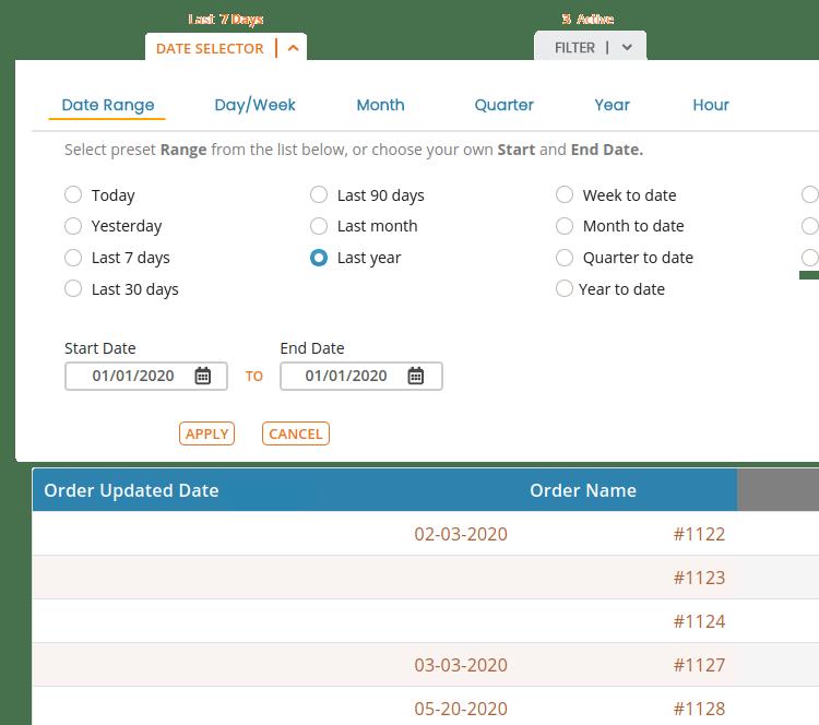 Summarize Shopify Data